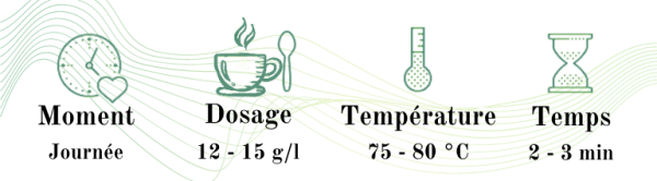 Conseils de préparation Thés-Vert